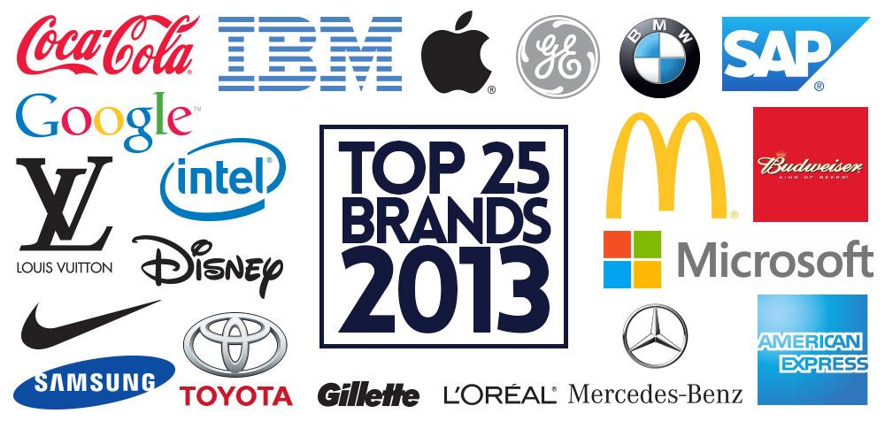 25 Brands Of 2013