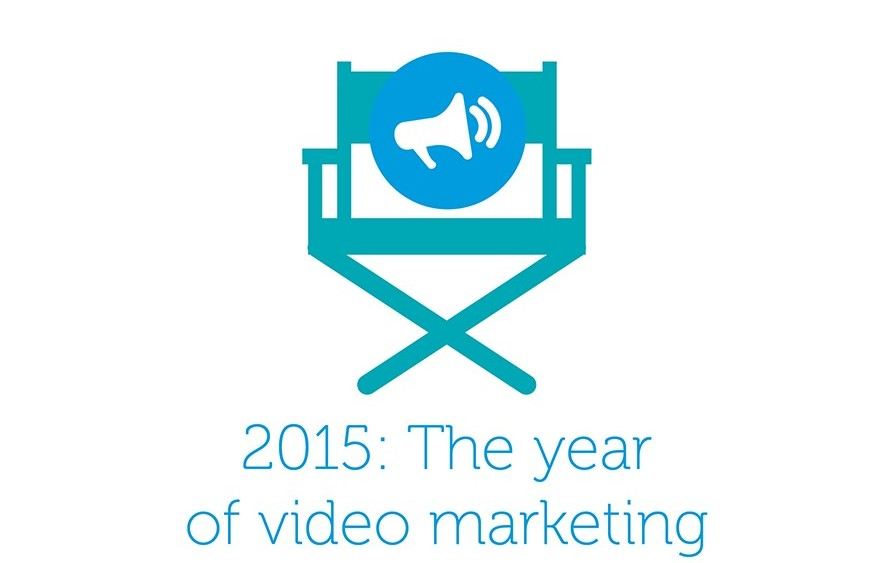 Video Marketing using Video Brochures