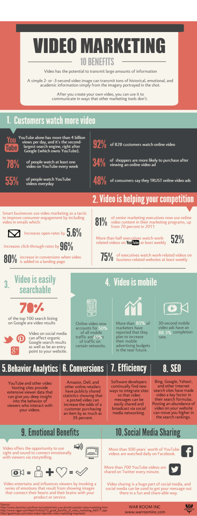 War Room Inc reveal the 10 benefits of Video Marketing VideoPak Video Brochure