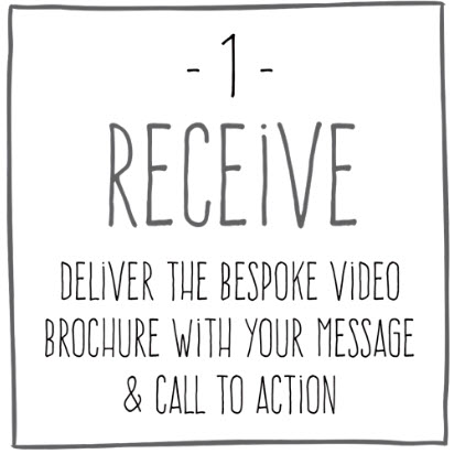 Video CallerPAK VideoPak Video Brochure